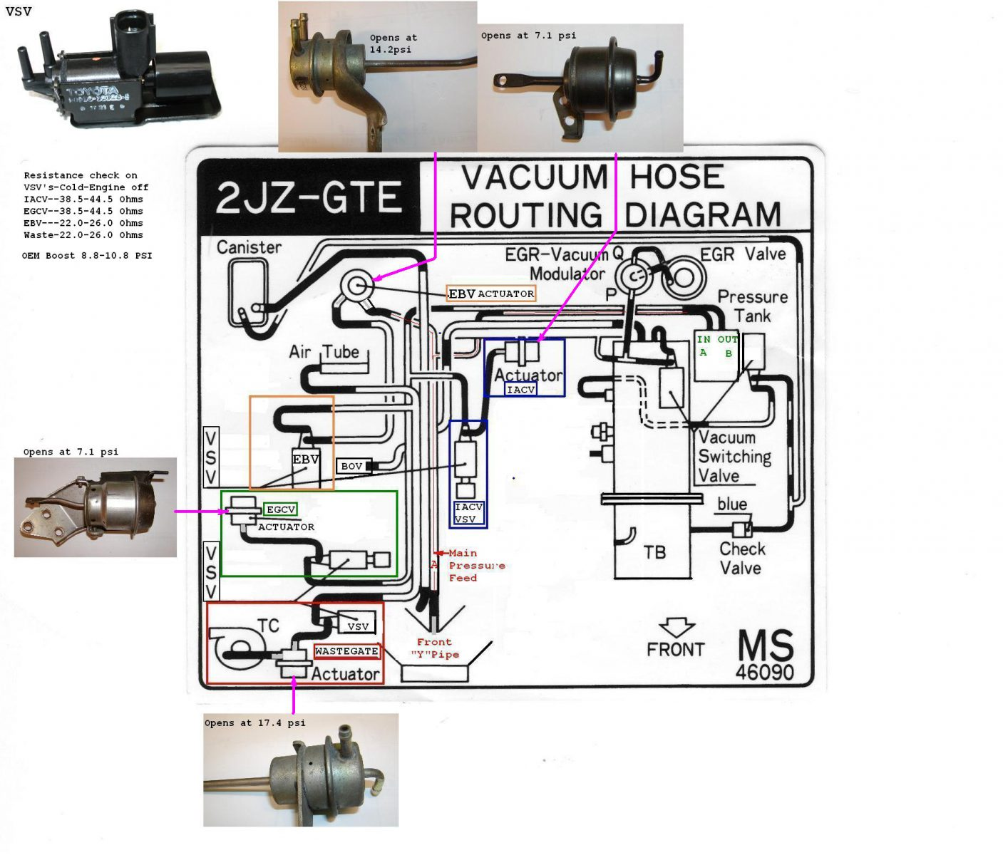 2JZ_Vacuum_System