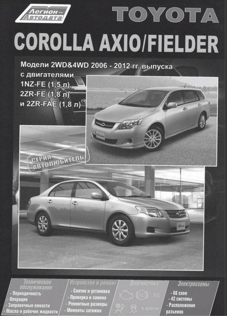 Toyota_Corolla2006